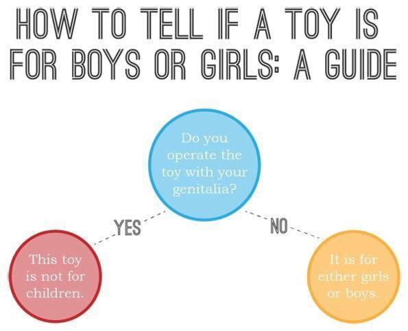 Handleiding: speelgoed voor jongens of meisjes?